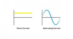 electric energy power flow