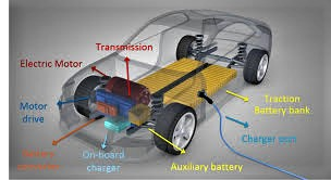 electric car components