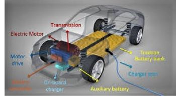 electric cars work