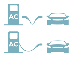 AS electric car charging